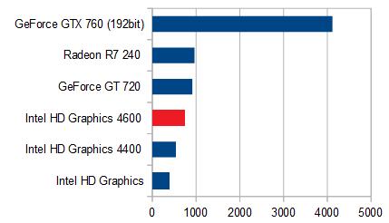 500-440jp_グラフィックス比較_01