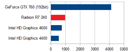 500-540jp_グラフィックス比較_03