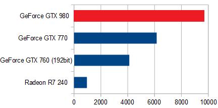700-560jp_グラフィックス性能比較_02