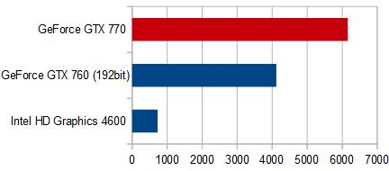 700-570jp_グラフィックス性能比較_04