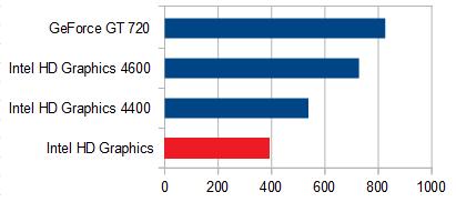 400-520jp_グラフィックス比較_01b