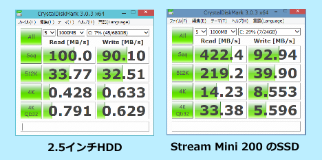 Stream Mini 200 のSSD_比較
