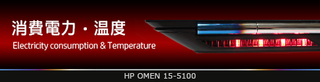 468x110_HP OMEN 15-5100_消費電力_04a