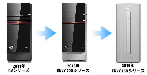 HP ENVY シーリーズのデザイン