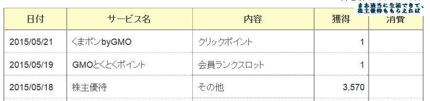 gmo-tokutoku-point_201505.jpg