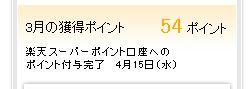 楽天リサーチ 履歴 201503