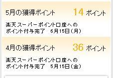 楽天リサーチ ポイント履歴 201504