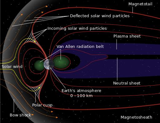 超新星爆発と同じ衝撃波「強い磁場の発生」に成功