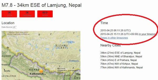 【重なる3.11】ネパールで起きた大地震の発生時刻が「15時11分」 → 東日本大震災「3月11日」