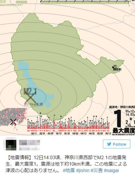 【箱根山】芦ノ湖付近で群発地震