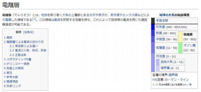 【予知】箱根山上空で電離層異常…伊豆上空でも不気味な兆候あり
