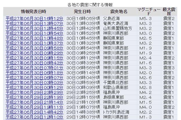 20150630kishou34.jpg