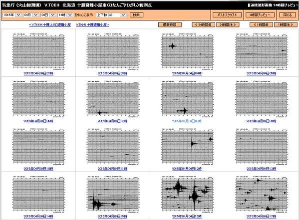 北海道・十勝岳で4日に134回の火山性地震を観測