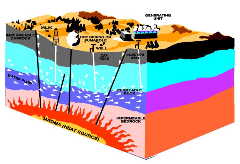 日本も見習うべきか?「資源小国」から「地熱大国」へ変貌したアイスランド