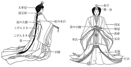 昔から女性が大活躍する日本 ~ 清少納言、紫式部、小野小町