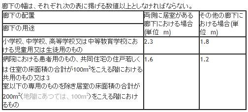 201502270120087e8.png