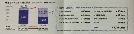 丸紅_2015②