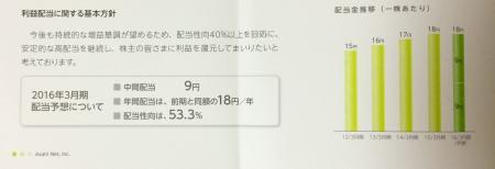 朝日ネット_2015④