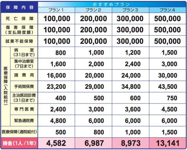 Www jcc or th download kyosai pdf