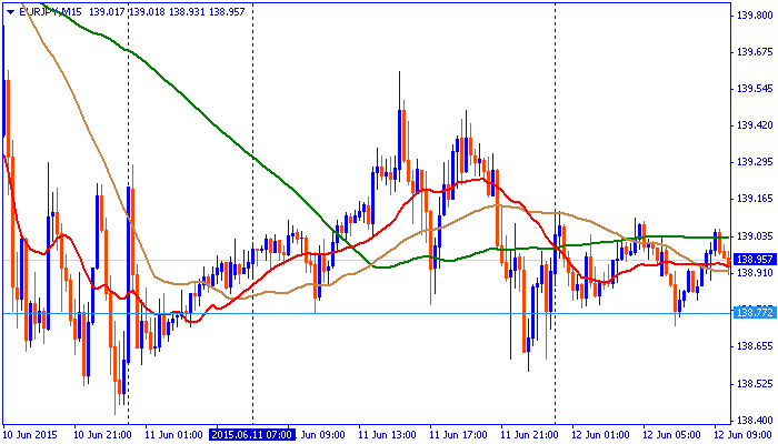 chart150611-2.png