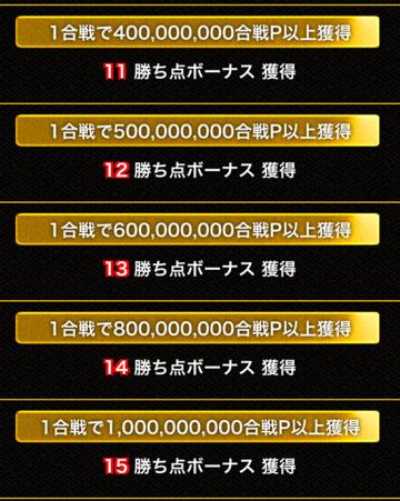 10億ルール