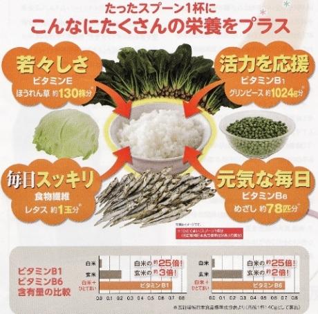 ご飯、料理にサッと入れるだけ!毎日摂りたい、栄養補給、健康管理にコラーゲン、ヒアルロン酸入り【ひとてまい】
