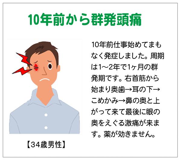 群発13-03-14
