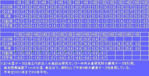 201506271246389da.jpg