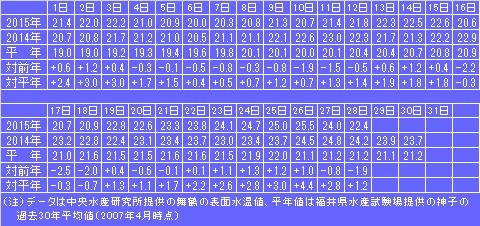 2015062811015842b.jpg