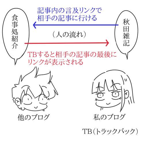ブログキャンバス04