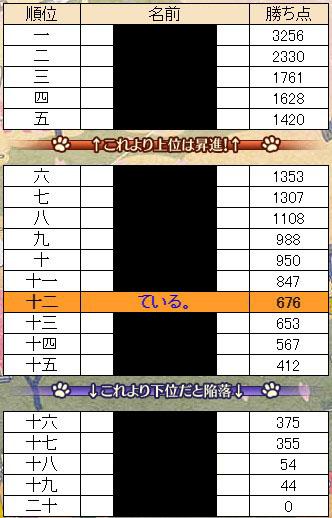 2015y02m03d_220539166.jpg